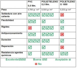 tabla_caracteristicas_lamina_polietileno