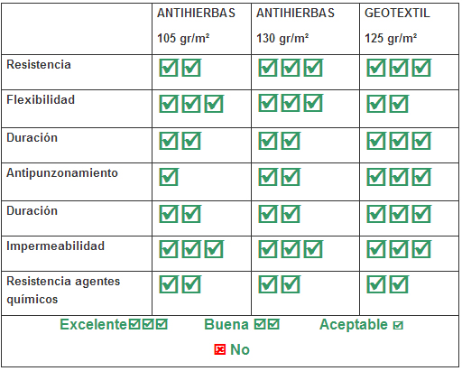 tabla_comparativa_mallas_antihierbas