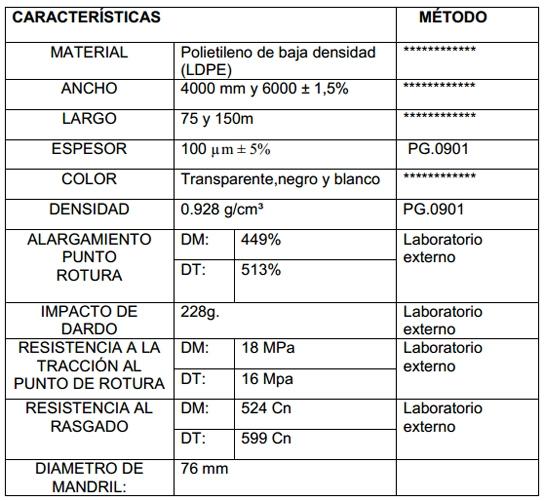DATOS TÉCNICOS FILM DE POLIETILENO GALGA 400