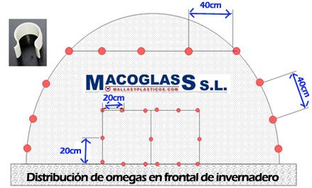 distribucion_omegas_en_instalacion_invernadero