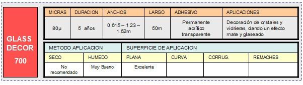 glassdecor700