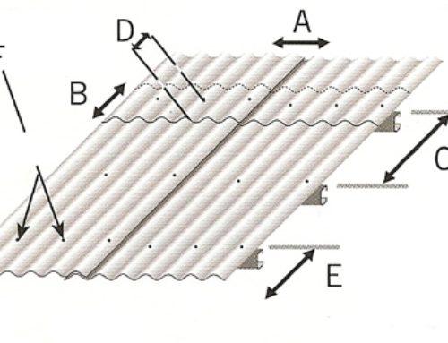 Placa ondulada