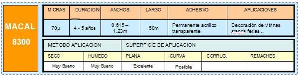 macal8300