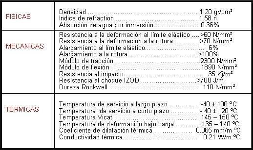 tabla1_policarbonato_celular