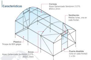 Instrucciones instalación mini invernadero tunel